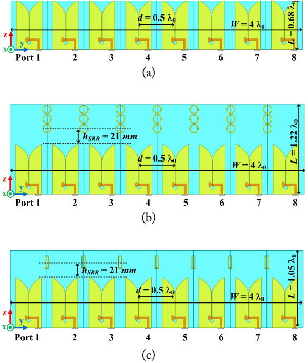 Design of S-Band Phased Array Antenna with High Isolation Using